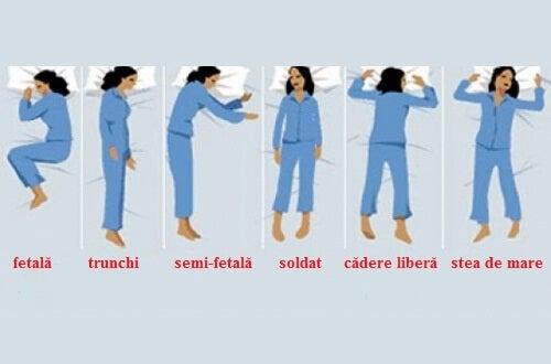 Poziția de dormit: ce spune despre personalitatea ta?