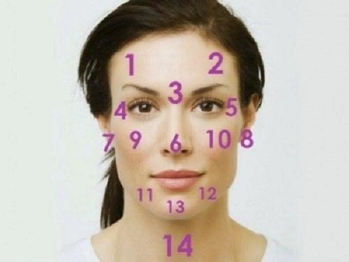 Fața reflectă starea de sănătate