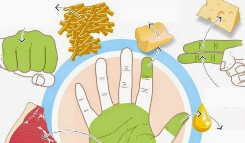 Cum măsori porțiile de mâncare cu ajutorul mâinilor