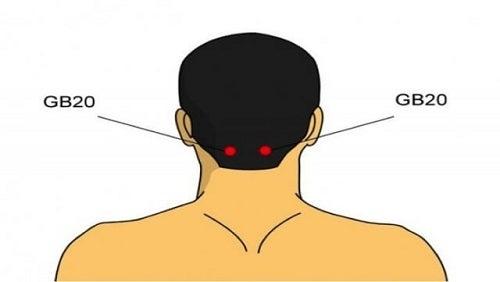 Eliberare de stres prin puncte de acupresură ale capului