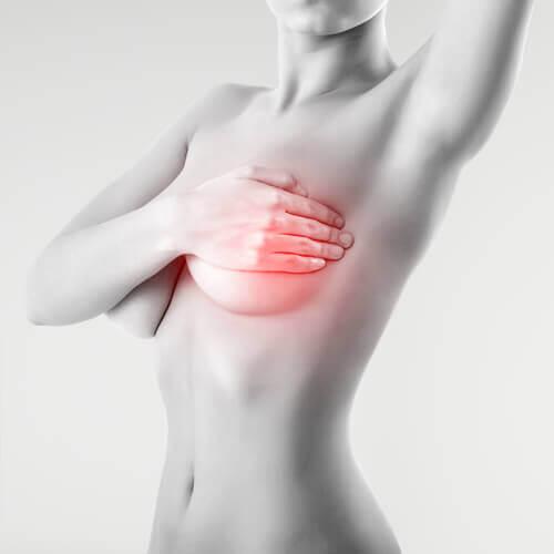 Tipuri de cancer mamar în funcție de localizare